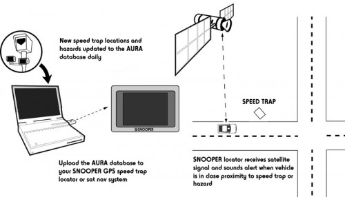 Snooper Aura Speed Camera Database