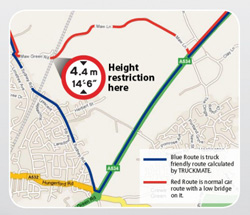 Height restriction