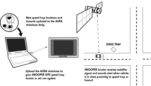 Snooper Truckmate S900 with Aura Speed Camera Warnings